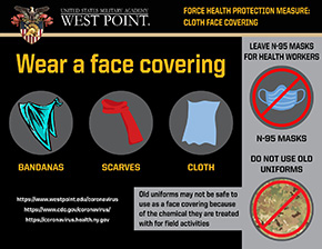 Cloth Face Covering Required at USMA